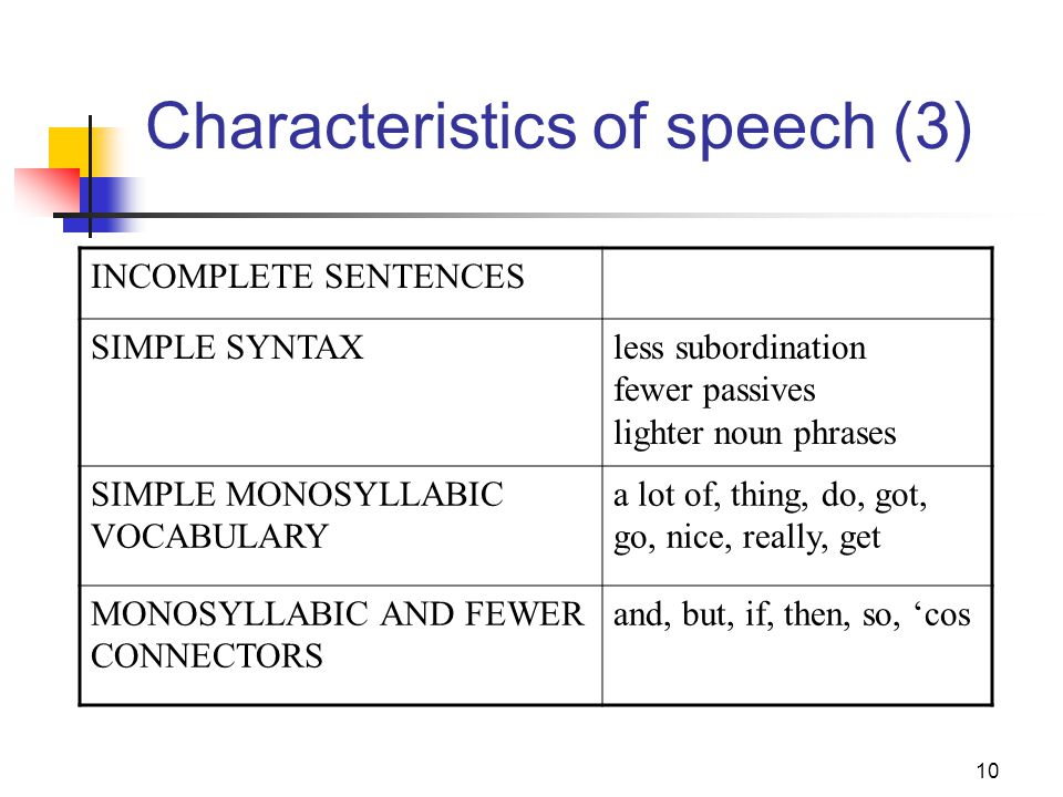 11 Characteristics of speech (4) WEAK VERBShave a chat get ready go shopping the force of the message is in the noun or adverb PREPOSITIONAL EXPRESSIONS feel down, on the up, in = trendy prepositions replace adjs and nouns PHRASEOLOGYout of the question we learn language in chunks