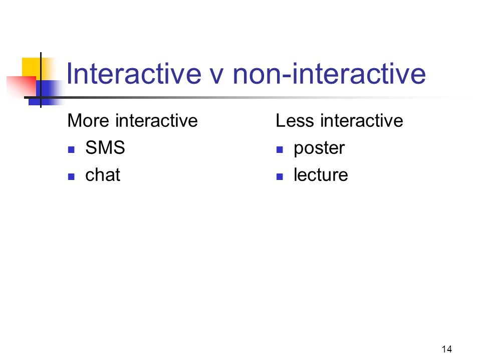 15 Context dependent .More context -dep. Oral directions Instruction leaflet Less context dep.