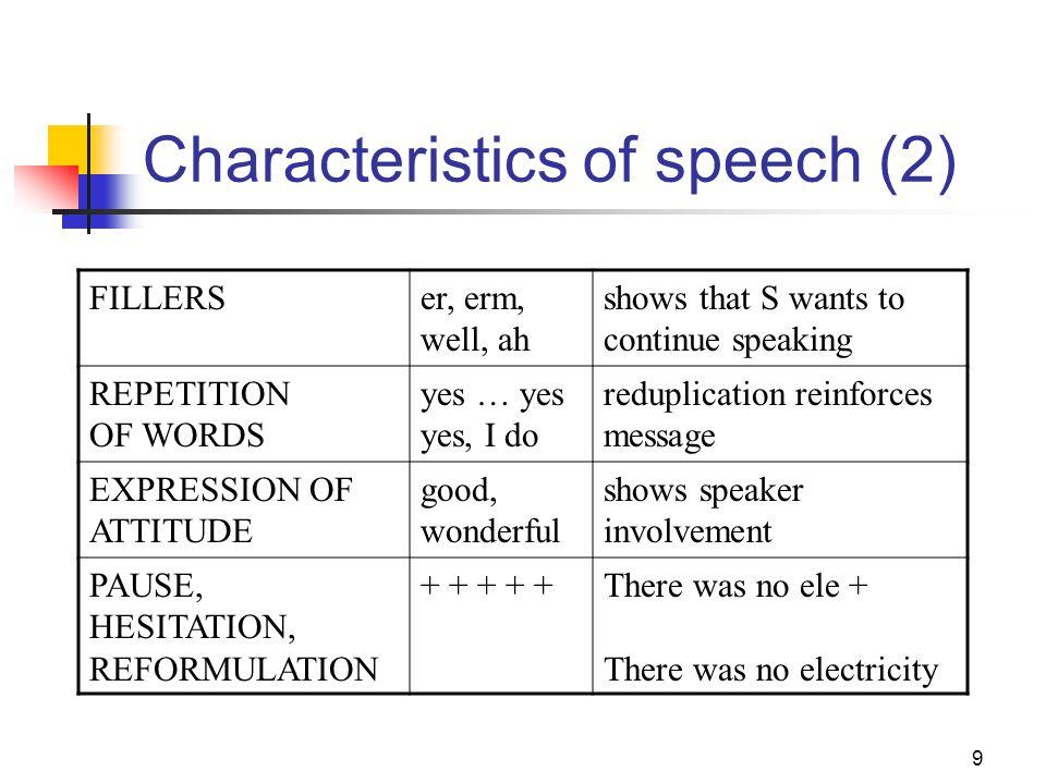 10 Characteristics of speech (3) INCOMPLETE SENTENCES SIMPLE SYNTAXless subordination fewer passives lighter noun phrases SIMPLE MONOSYLLABIC VOCABULARY a lot of, thing, do, got, go, nice, really, get MONOSYLLABIC AND FEWER CONNECTORS and, but, if, then, so, 'cos