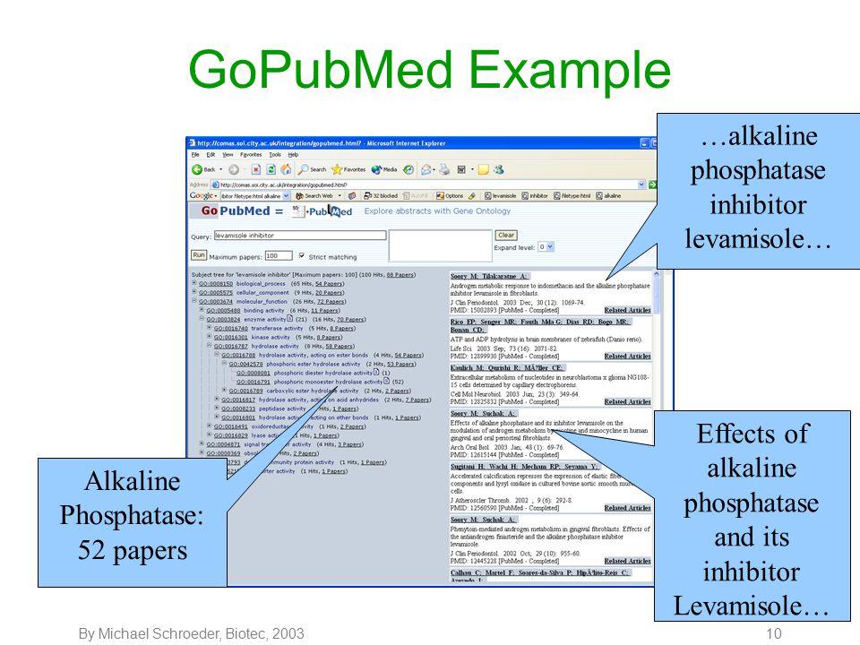By Michael Schroeder, Biotec, 200311 GoPubMed Example Phosphofructokinase