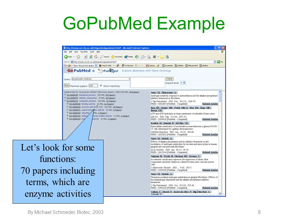 By Michael Schroeder, Biotec, 20039 GoPubMed Example Transferase 8 Kinase 6 Hydrolase 58 Oxidoreductase 2 Lyase 1