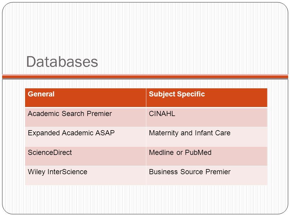 Databases GeneralSubject Specific Academic Search PremierCINAHL Expanded Academic ASAPMaternity and Infant Care ScienceDirectMedline or PubMed Wiley InterScienceBusiness Source Premier