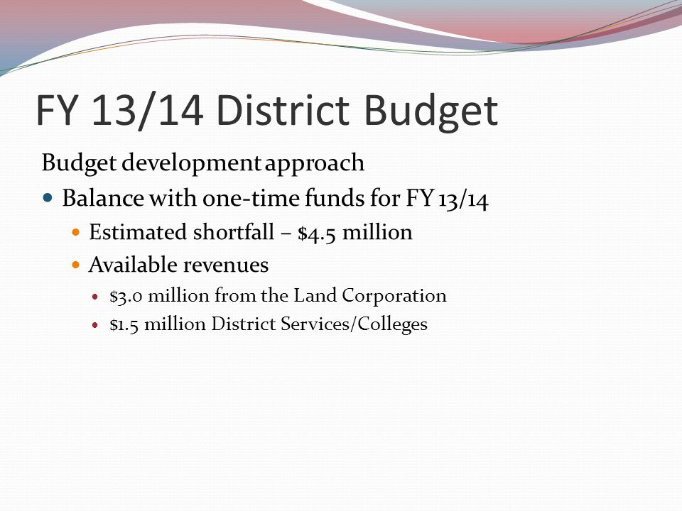FY 13/14 District Budget JanuaryAprilMay Total Shortfall$4.5M Land Corporation Stability Funding$1.5M Land Corporation One-time Funding$o$1.5M Budget Reduction Plan$3.0M$1.5M $4.5M COLA (set aside in holding account)$1.3M