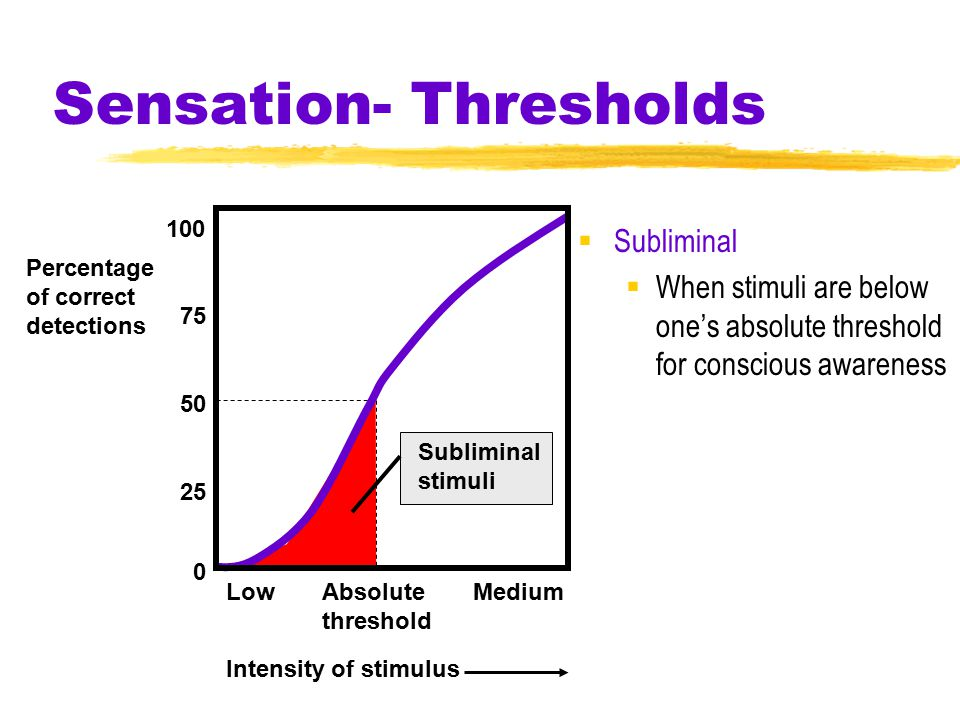 Sensation- Thresholds  Subliminal  When stimuli are below one's absolute threshold for conscious awareness 0 25 50 75 100 LowAbsolute threshold Medium Intensity of stimulus Percentage of correct detections Subliminal stimuli