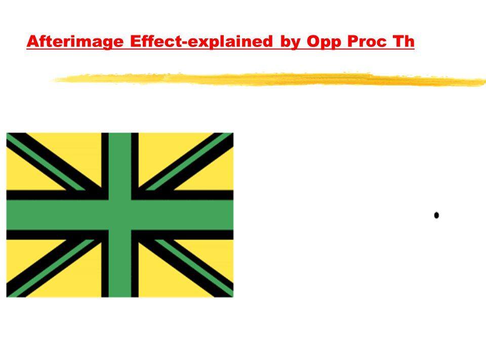 Afterimage Effect-explained by Opp Proc Th
