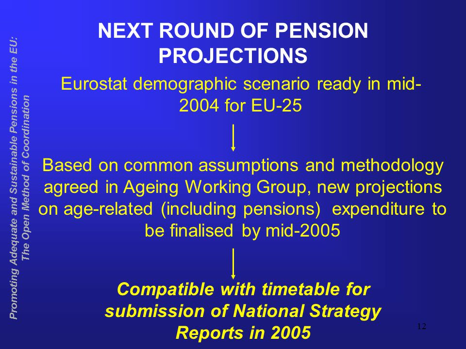 13 Promoting Adequate and Sustainable Pensions in the EU: The Open Method of Coordination MODERNISATION OF PENSION SYSTEMS Ensure compatibility with labour market flexibility and mobility: Access and portability Abolish gender discrimination Monitor pension outcomes for women and men Increase transparency and predictability of pension systems and their capacity to adapt to changing circumstances –Aggregate information –Adaptability and adjustment mechanisms –Information to individuals