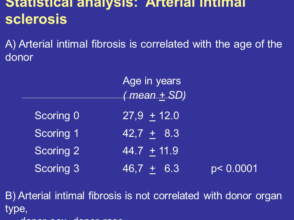 Statistical analysis **: Arterial intimal sclerosis Arterial intimal sclerosis * Delay.