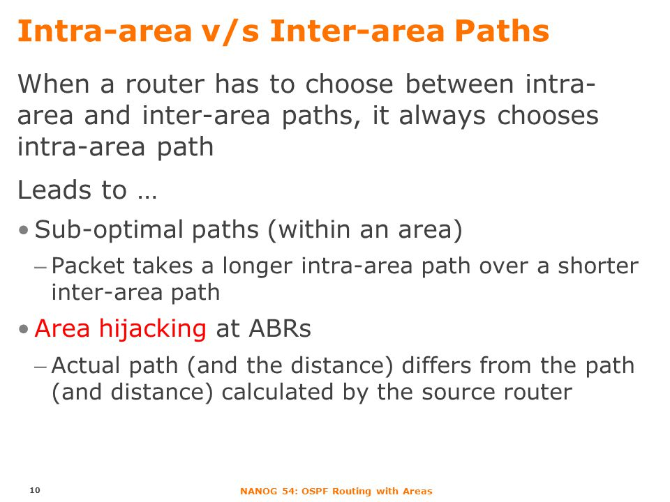 NANOG 54: OSPF Routing with Areas Area Hijacking Example 11 source dest ABR d=426 ABR d=51 ABR d=451 ABR d=401 ABR d=151 ABR d=51 ?
