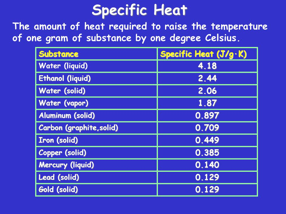 Calculations Involving Specific Heat s = Specific Heat Capacity q = Heat lost or gained  T = Temperature change OR