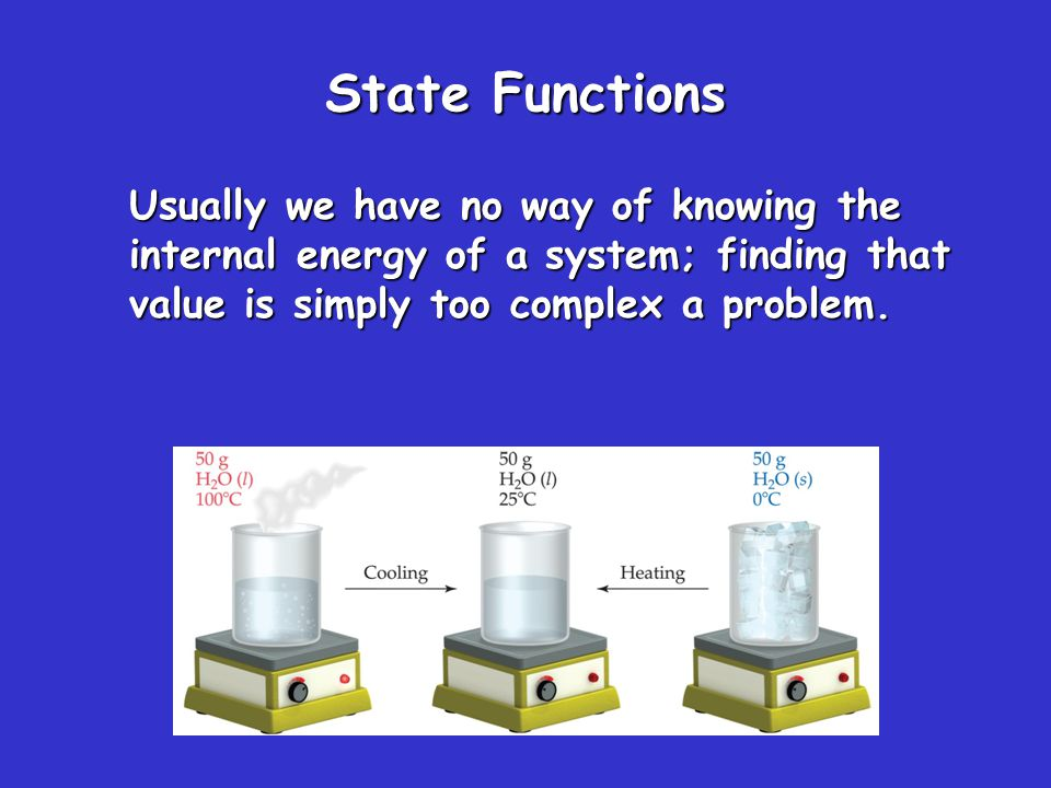 State Functions However, we do know that the internal energy of a system is independent of the path by which the system achieved that state.However, we do know that the internal energy of a system is independent of the path by which the system achieved that state.