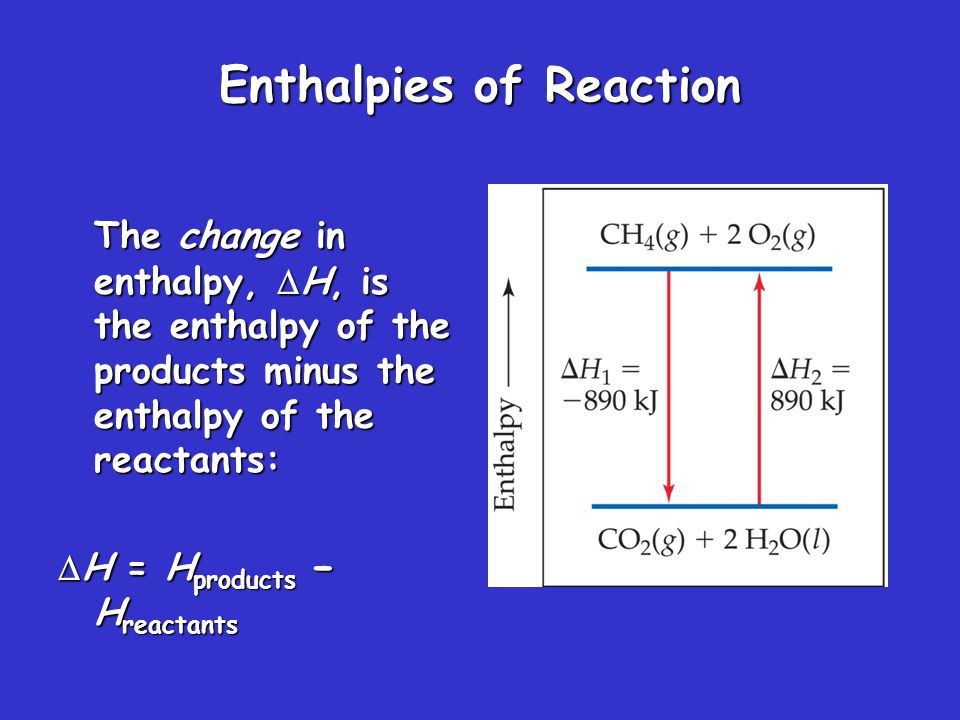 Enthalpies of Reaction This quantity,  H, is called the enthalpy of reaction, or the heat of reaction.