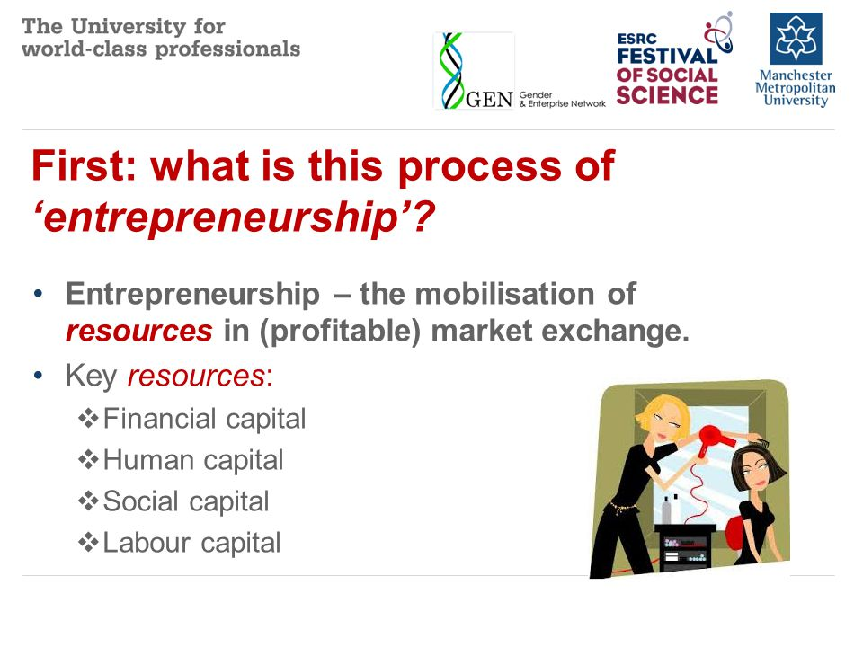 Contextualising Entrepreneurship in Socially Structured Life Courses Social processes affect an individual's capacity to accrue and mobilise resources in (competitive) market exchange across 3 intersecting life courses: ► Individual 'career' ► Household/family ► Business
