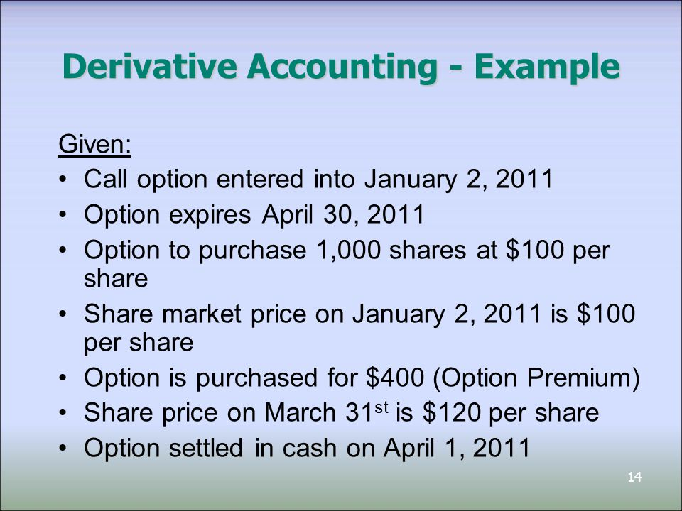15 Accounting for Derivatives Option Price Formula Option Premium = = Intrinsic Value + + Time Value Time Value Market Price less Strike (Exercise) Price Option Value Less Intrinsic Value Option Premium = ($100 - $100) + + ($400 - $0) Journal Entries