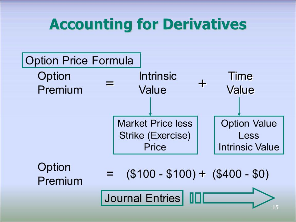 16 Accounting for Derivatives January 2 (acquisition date) Derivatives – Financial Assets 400 Cash 400 March 31 (to record change in value of option) Derivatives – Financial Assets 19,700* Gain 19,700 Assume options are trading at $20,100 *(20,100 – 400) April 1 (cash settlement of option) Cash 20,000 Loss 100 Derivatives - Trading 20,100 Time Value lost through cash settlement before expiry = $20,100 less intrinsic value of $20,000