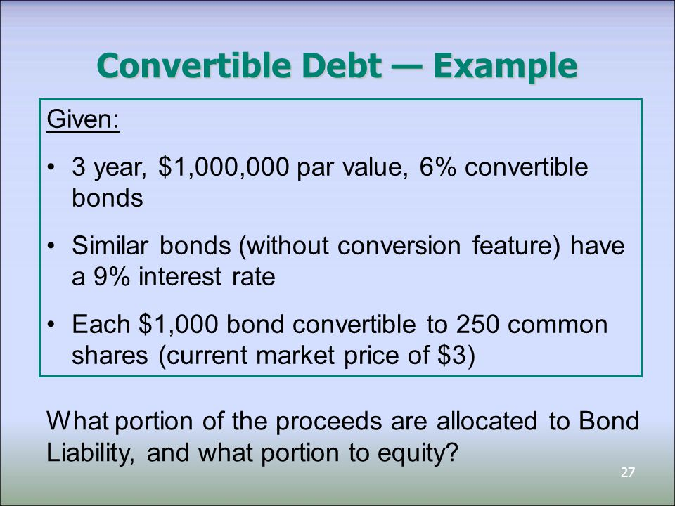 28 Convertible Debt — Example Total proceeds at par= $ 1,000,000 Fair value of the liability without the conversion option (PV at 9%) = $ 924,061 Incremental value of option $ 75,939 Journal entry at issuance: Cash1,000,000 Bonds Payable924,061 Contributed Surplus – Conversion Rights 75,939