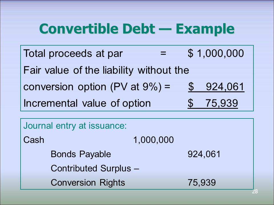 29 Convertible Debt — Example Conversion before maturity - assume that the unamortized portion is $14,058 –therefore, book value of Bonds Payable is 1,000,000 – 14,058 = 985,942 The entry to record the conversion would be as follows: Bonds Payable 985,942 Contributed Surplus- Conversion Rights 75,939 Common Shares1,061,881