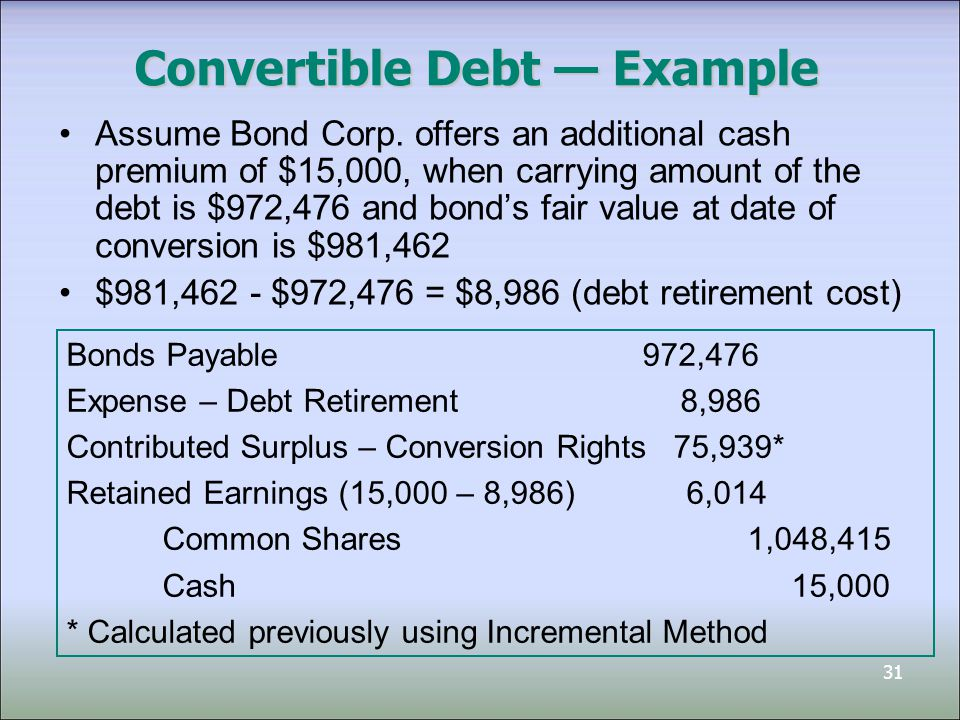 32 Treated the same as debt retirement from Chapter 14 for non-convertible bonds –Clear any outstanding premiums, discounts, bond issue costs, interest accrued to bondholders –The conversion rights account must be reallocated –Equity components remains in Contributed Surplus Reporting at the Time of Retirement Reporting at the Time of Retirement