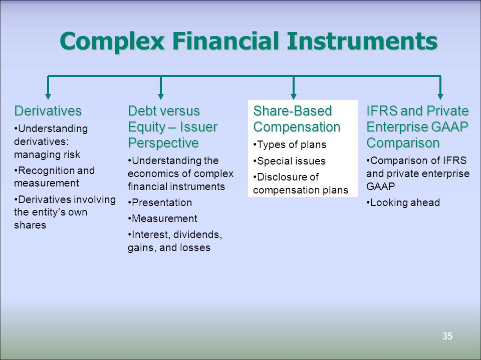 36 Types of Compensation Plans 1.Compensatory stock option plans (CSOP) 2.Direct awards of stock 3.Stock appreciation rights plans (SAR) 4.Performance-type plans