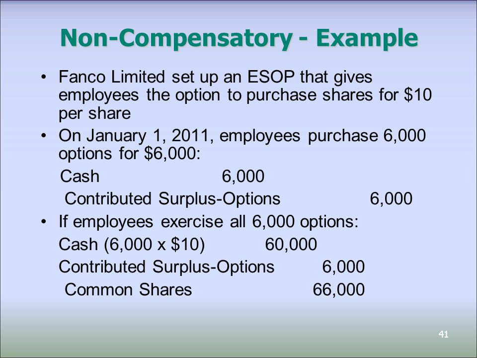 42 Stock Options - Important Dates Grantdate Optionsare granted to employee Work start date Vestingdate Date that employee can first exerciseoptions Exercisedate Employeeexercisesoptions Expirationdate Unexercisedoptionsexpire