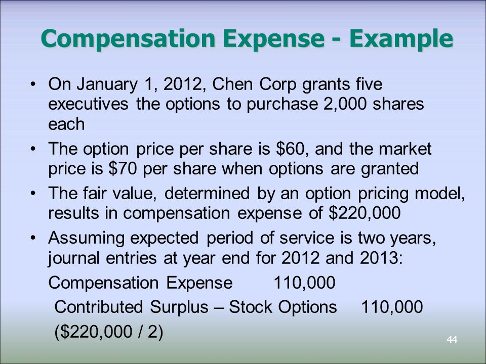 45 Compensation Expense - Example If 20% or 2,000 of the 10,000 options were exercised on June 1, 2015, journal entry is: Cash (2,000 x $60) 120,000 Contributed Surplus–Stock Options (20% x $220,000) 44,000 Common Shares 164,000 If the remaining stock options are not exercised before their expiration date, journal entry is: Contributed Surplus–Stock Options 176,000 Contributed Surplus-Expired Options 176,000 (80% x $220,000)