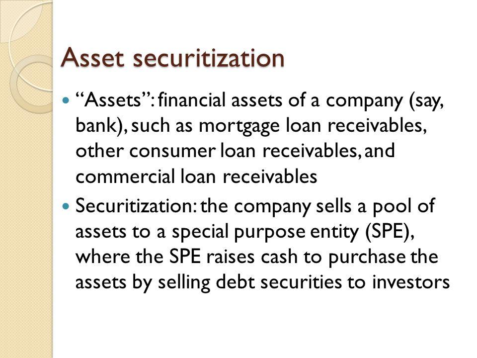 Issuer (bank) Cash Loan receivables Servicing right SPE cash ABS (debt securities) ABS investors Bank investors Asset Securitization
