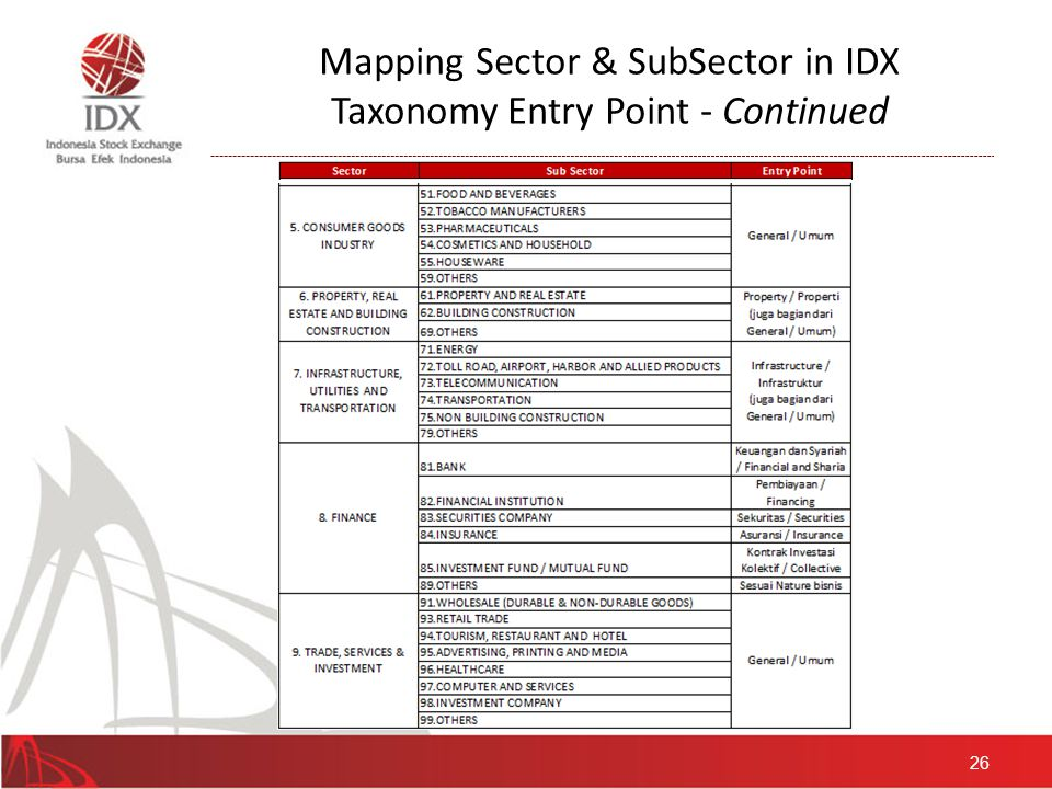 Presentation Link Table in IDX Taxonomy 27
