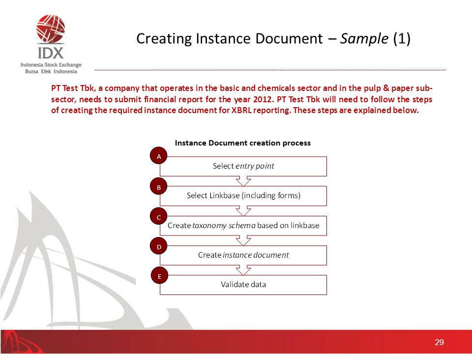 Creating Instance Document – Sample (2) 30 Select entry point A Sample of entry point PT Test Tbk