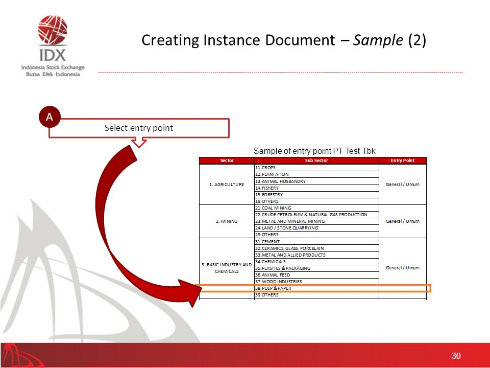 Creating Instance Document – Sample (3) 31 Select linkbase (including form) B 1 1 2 2 3 3 4 4 5 5