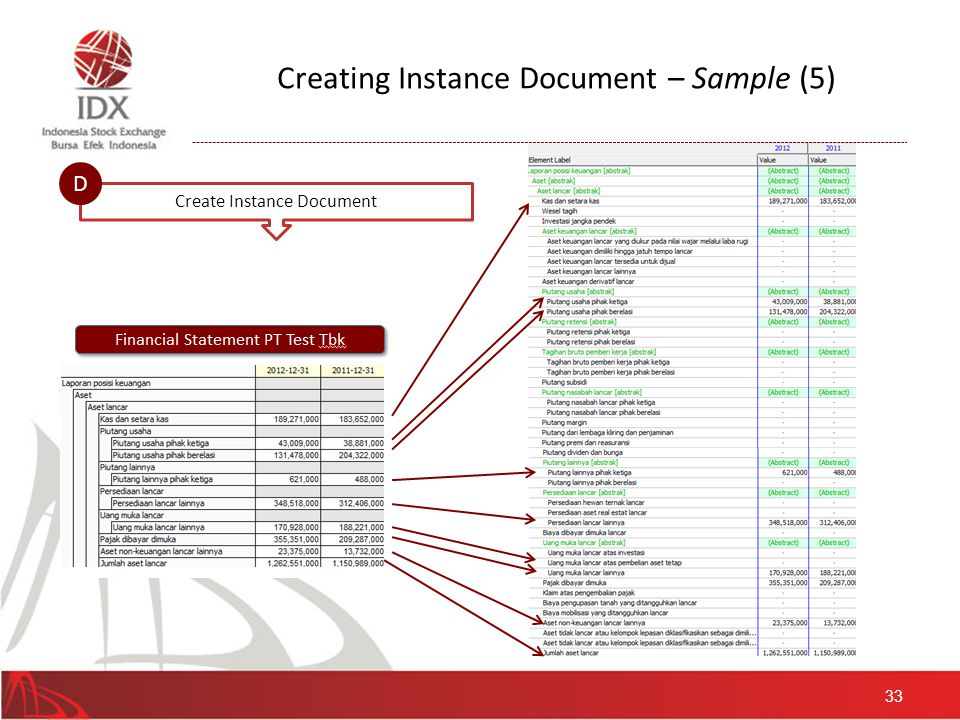 34 Creating Instance Document – Sample (6) Validate Data E
