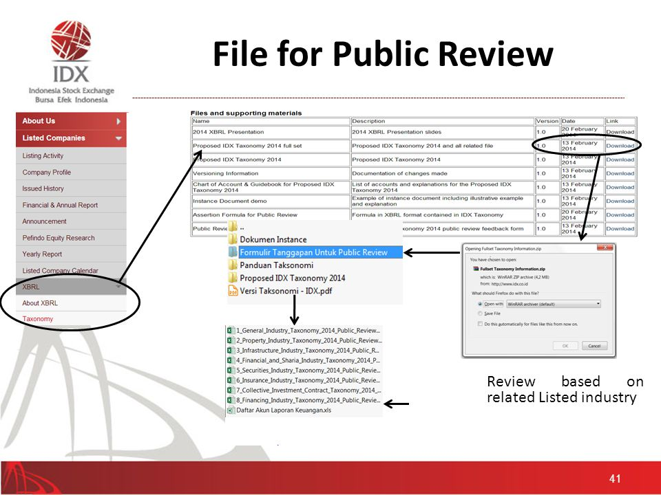 Guidance Public Review 1.Go to website : www.idx.co.id 2.Download file from XBRL taxonomy  Files and supporting materials  Proposed IDX Taxonomy 2014 full set 3.Review Chart of Account 4.Review Formula 5.Fill the public review form 6.Submit public review form via email to xbrl@idx.co.id no later than March 14, 2014 *) IDX will recap all feedback by the cut off date as part of the IDX Taxonomy refinement process.