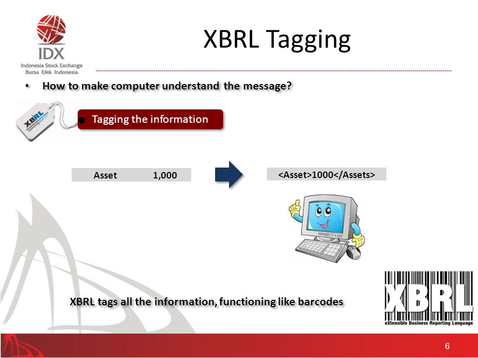 Reporting Before XBRL Source Formats Receivers 7 Financial System Explanatory Disclosure