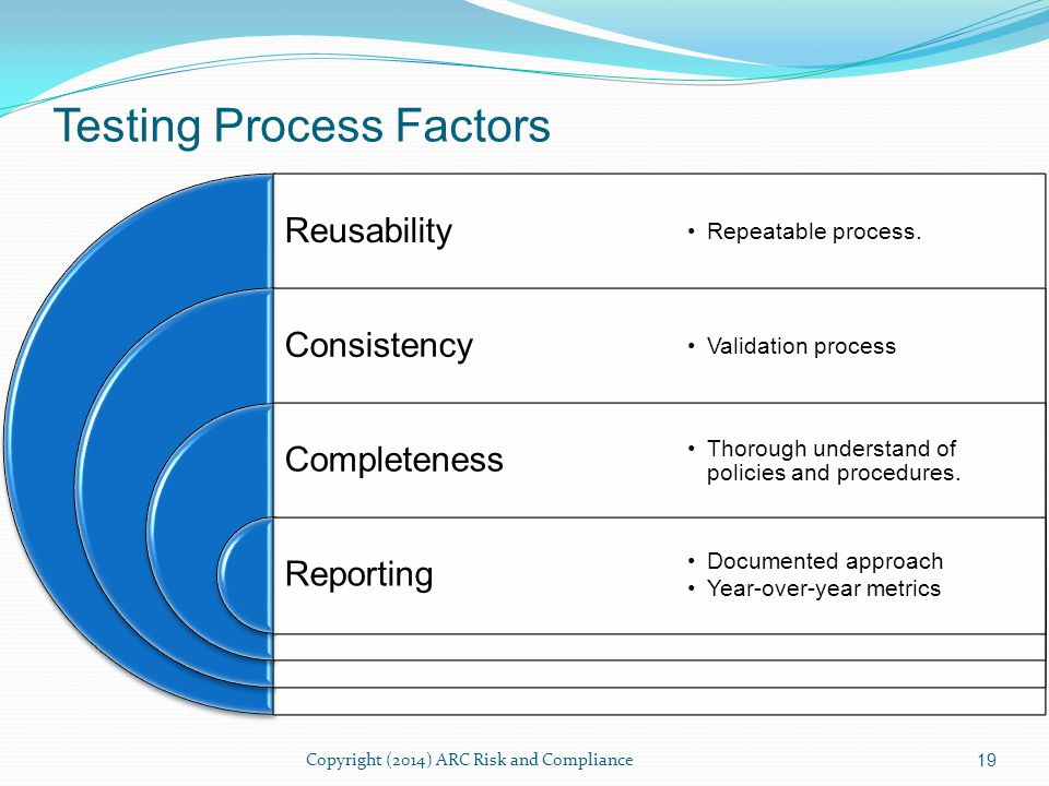 Consistency Controls and standardization through management; and Review of processes to procedures.