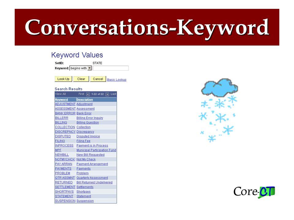 Conversation Query CT_CORE_FIN_AR_CUST_CONVRS