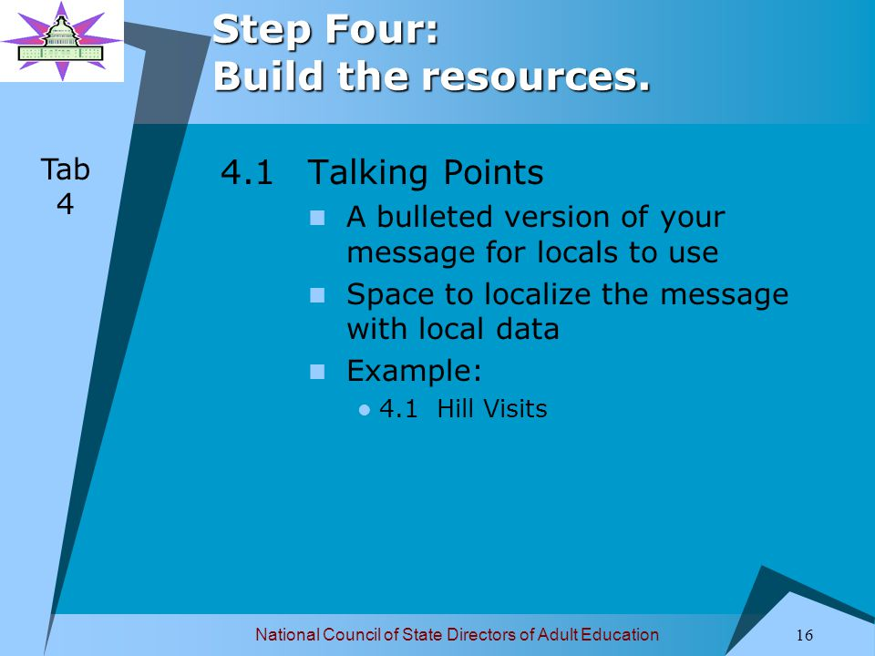 National Council of State Directors of Adult Education 17 Step Four: Build the resources.