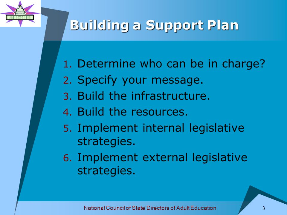 National Council of State Directors of Adult Education 4 Step One: Who can be in charge.