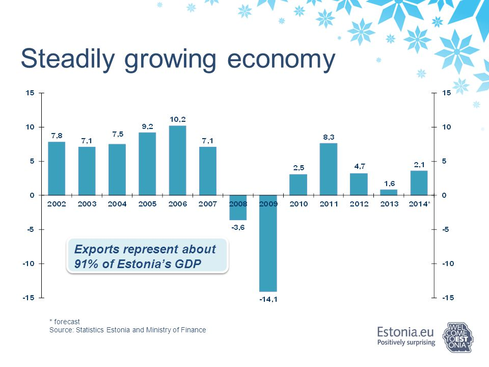 According to OECD Economic Survey, our strong recovery from the economic crisis has benefited from structural strengths of the Estonian economy:  flexible labor force,  business friendly regulation,  well capitalized financial institutions,  successful transition to euro,  and sustained credibility of fiscal policy According to OECD Economic Survey, our strong recovery from the economic crisis has benefited from structural strengths of the Estonian economy:  flexible labor force,  business friendly regulation,  well capitalized financial institutions,  successful transition to euro,  and sustained credibility of fiscal policy Estonia is one of the most successful countries in CEE in attracting FDI How did we do it.