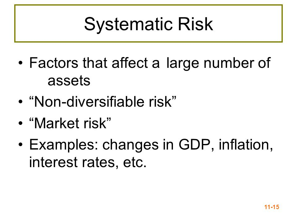 11-16 Unsystematic Risk = Diversifiable risk Risk factors that affect a limited number of assets Risk that can be eliminated by combining assets into portfolios Unique risk Asset-specific risk Examples: labor strikes, part shortages, etc.