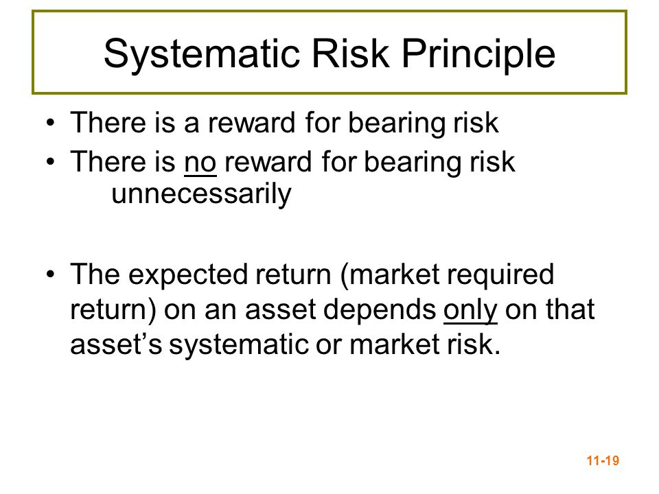 11-20 Market Risk for Individual Securities The contribution of a security to the overall riskiness of a portfolio Relevant for stocks held in well-diversified portfolios Measured by a stock's beta coefficient Measures the stock's volatility relative to the market