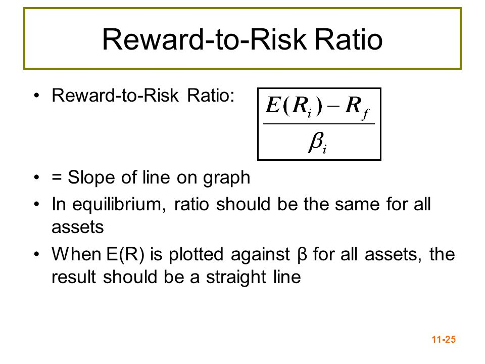 11-26 Market Equilibrium In equilibrium, all assets and portfolios must have the same reward-to-risk ratio Each ratio must equal the reward-to-risk ratio for the market