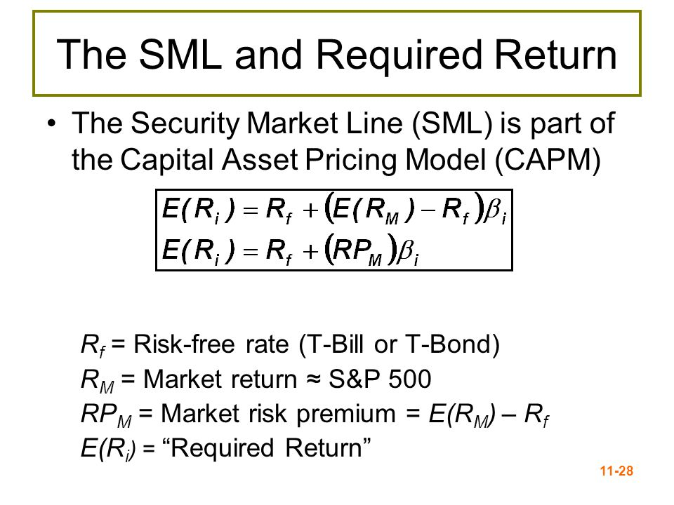 11-29 Capital Asset Pricing Model The capital asset pricing model (CAPM) defines the relationship between risk and return E(R A ) = R f + (E(R M ) – R f )β A If an asset's systematic risk (  ) is known, CAPM can be used to determine its expected return