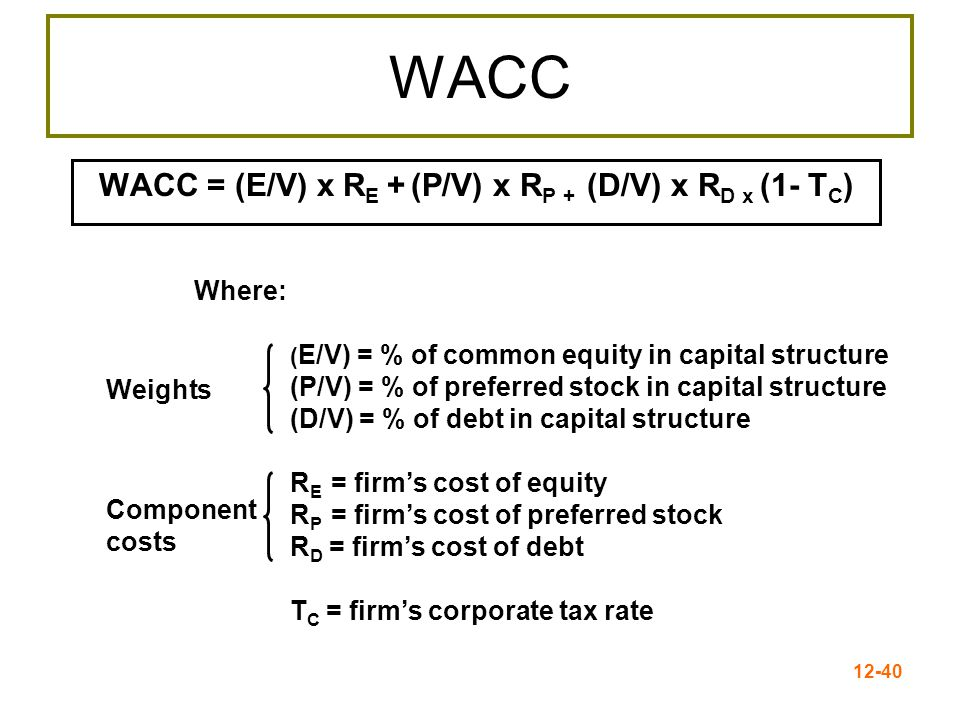 12-41 Estimating Weights Given: Stock price = $50 3m shares common stock $25m preferred stock $75m debt 40% Tax rate Weights: E/V = $150/$250= 0.6 (60%) P/V = $25/$250 = 0.1 (10%) D/V = $75/$250 = 0.3 (30%) Component Values: V E = $50 x (3 m) = $150m V P = $25m V D = $75m V F = $150+$25+$75=$250m