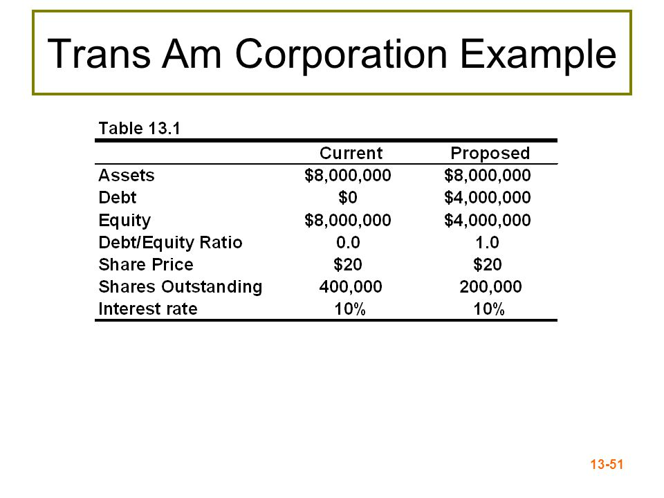 13-52 Trans Am Corp With and Without Debt