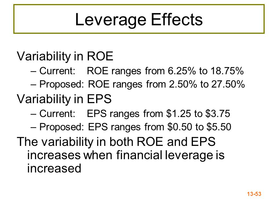 13-54 Trans Am Corp Conclusions 1.The effect of leverage depends on EBIT When EBIT is higher, leverage is beneficial 2.Under the Expected scenario, leverage increases ROE and EPS 3.Shareholders are exposed to more risk with more leverage ROE and EPS more sensitive to changes in EBIT