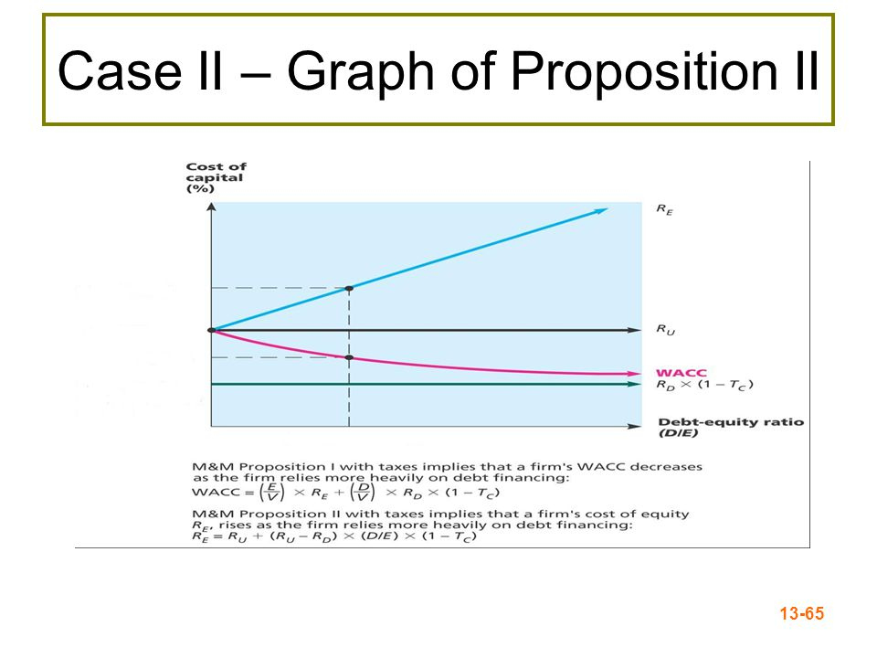 13-66 M&M Summary Table 13.4
