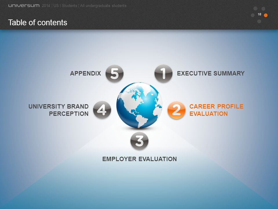 19 Career Profile Evaluation This chapter provides insights on the career preferences and expectations of your students in comparison to the total student population surveyed in US.