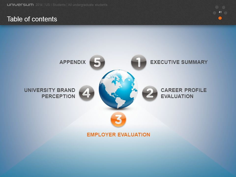 42 Employer Evaluation This chapter analyzes the employer branding efforts and relative attractiveness of different employers towards your students.