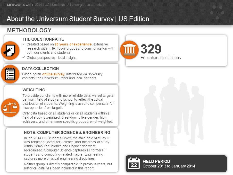 7 University reports can be based on the total number of respondents from all main fields of study, or may be specific to a main field of study.