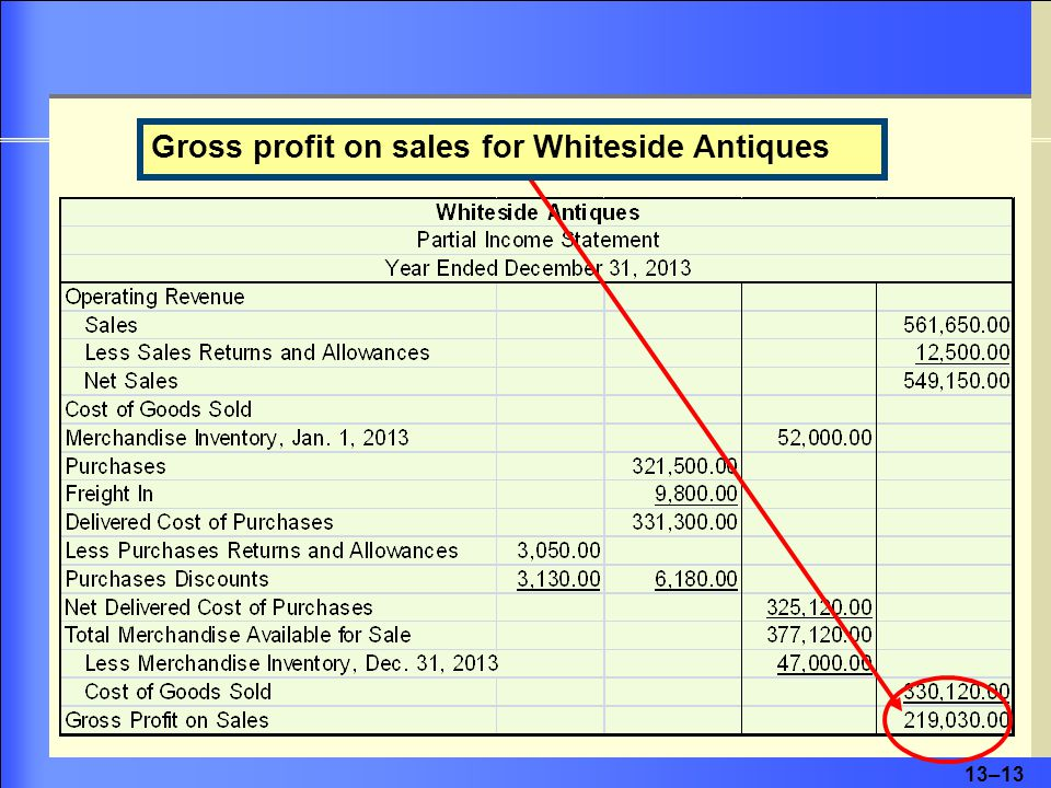 13–14 Salaries for salespersons and advertising are examples of selling expenses Operating Expenses