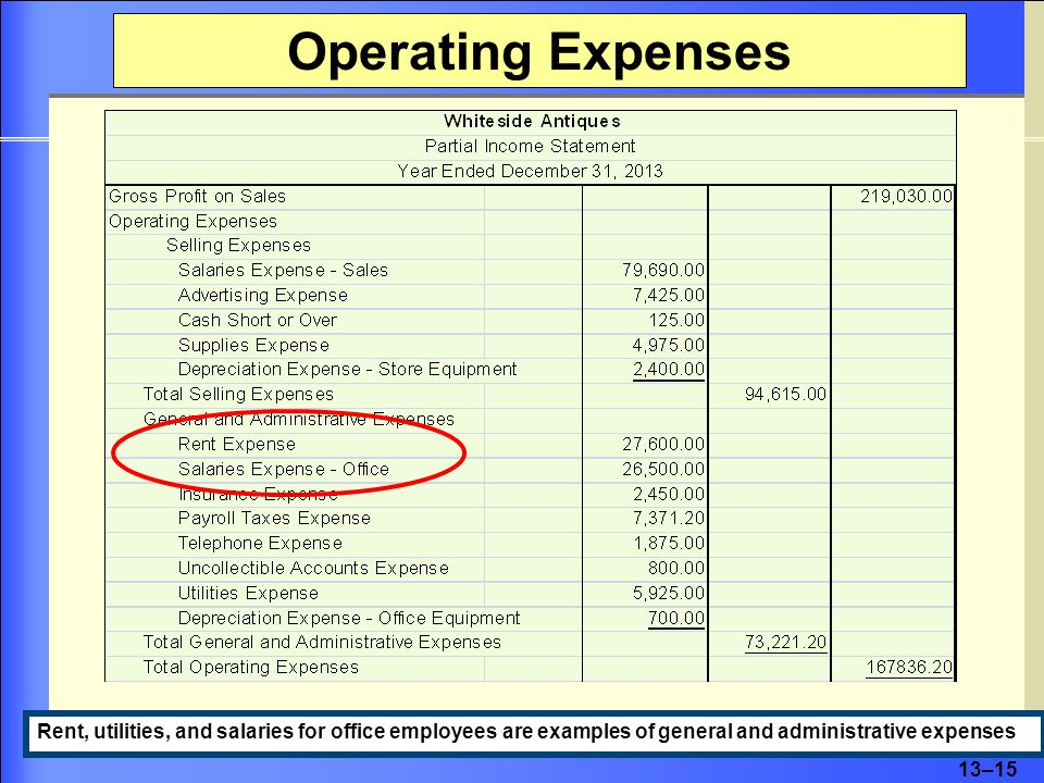 13–16 Net income from operations