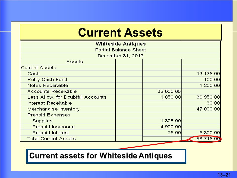 13–22 Plant and Equipment Noncurrent assets are called long-term assets.